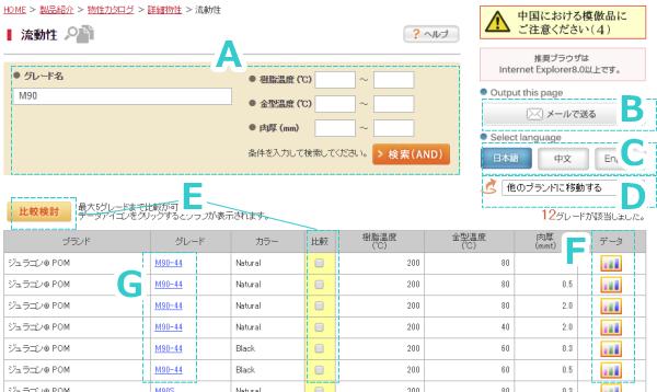物性カタログの使い方 - 色々な物性・グラフ形式のデータ